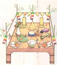 飾り 曹洞宗 初盆 初盆の祭壇の飾り方 浄土真宗、曹洞宗、真言宗の違いとは?